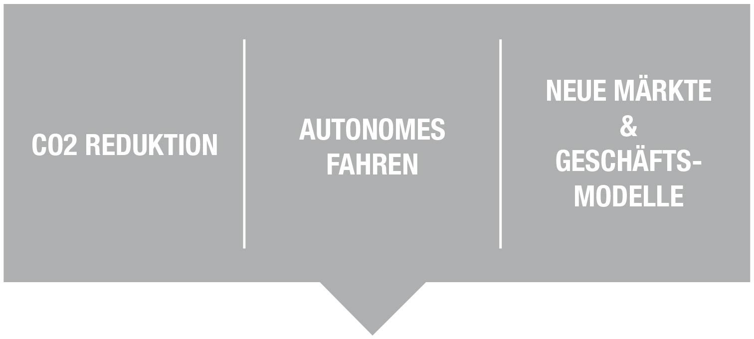 Automotive Controls - Eberspächer